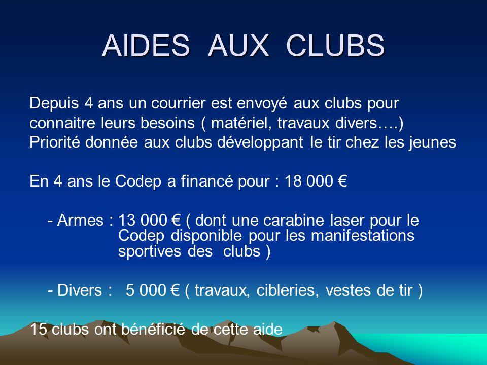 AIDES AUX CLUBS Depuis 4 ans un courrier est envoyé aux clubs pour connaitre leurs besoins ( matériel, travaux divers….) Priorité donnée aux clubs dév
