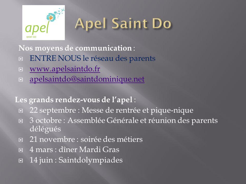 Nos moyens de communication : ENTRE NOUS le réseau des parents www.apelsaintdo.fr apelsaintdo@saintdominique.net Les grands rendez-vous de lapel : 22