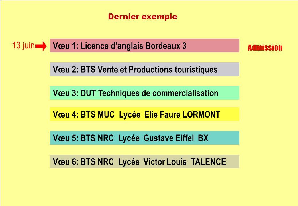 Vœu 1: Licence danglais Bordeaux 3 Vœu 2: BTS Vente et Productions touristiques Vœu 3: DUT Techniques de commercialisation Vœu 4: BTS MUC Lycée Elie F