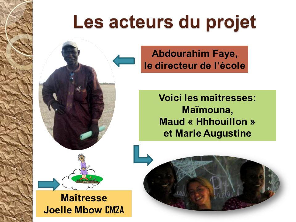 Les acteurs du projet Voici les maîtresses: Maïmouna, Maud « Hhhouillon » et Marie Augustine Abdourahim Faye, le directeur de lécole Maîtresse Joelle Mbow CM2A