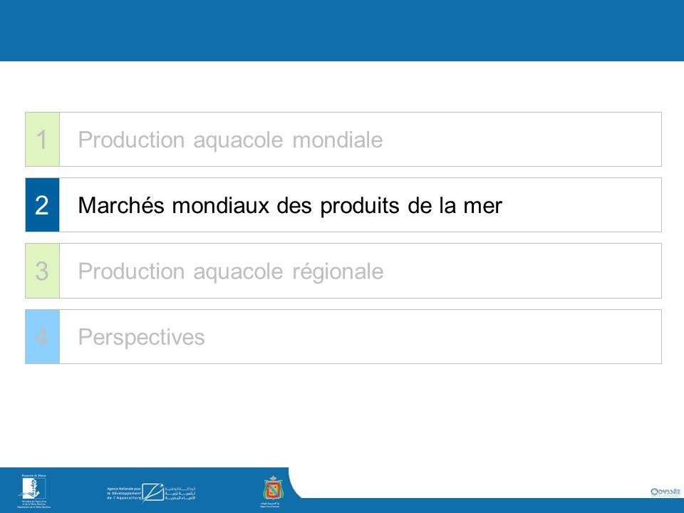 Production aquacole mondiale Production aquacole régionale Perspectives 1 2 3 4 Marchés mondiaux des produits de la mer