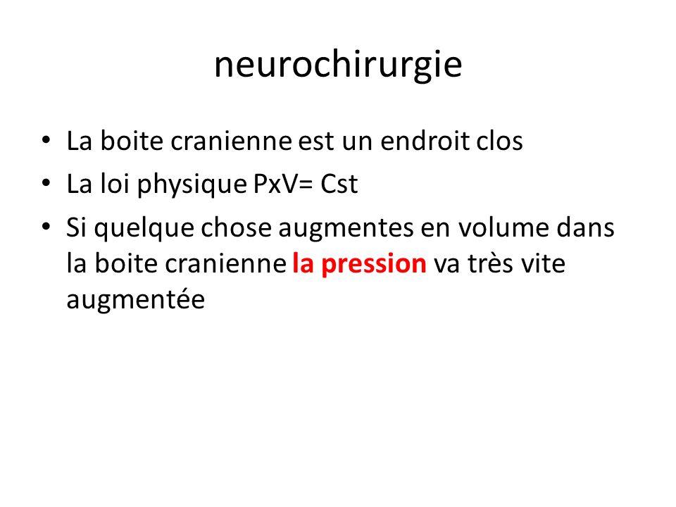 neurochirurgie La boite cranienne est un endroit clos La loi physique PxV= Cst Si quelque chose augmentes en volume dans la boite cranienne la pressio