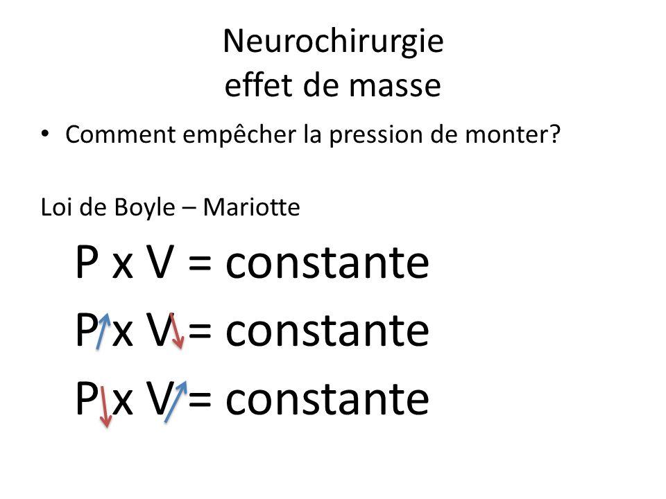 Neurochirurgie effet de masse Comment empêcher la pression de monter? Loi de Boyle – Mariotte P x V = constante