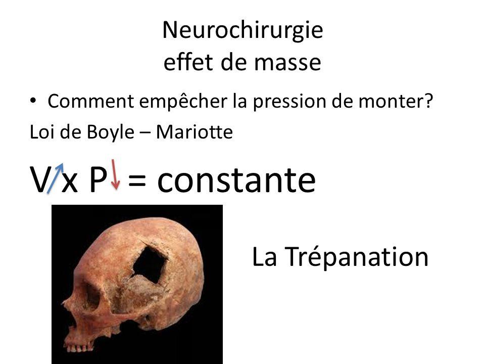 Neurochirurgie effet de masse Comment empêcher la pression de monter? Loi de Boyle – Mariotte V x P = constante La Trépanation