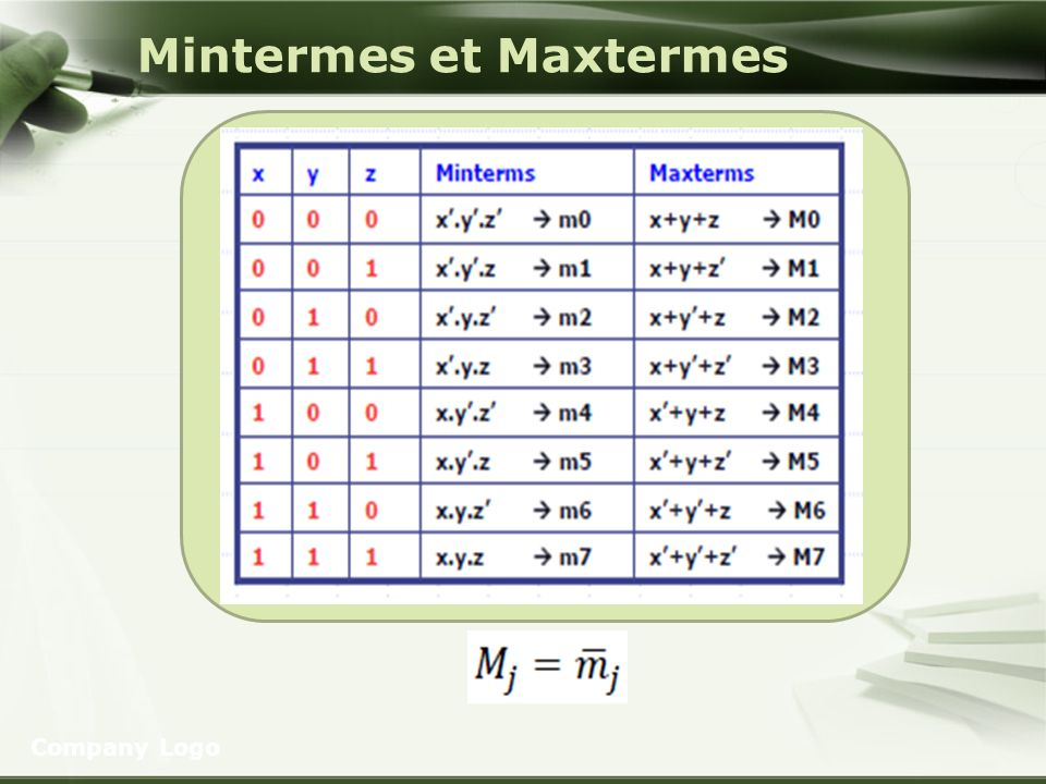 Mintermes et Maxtermes Company Logo