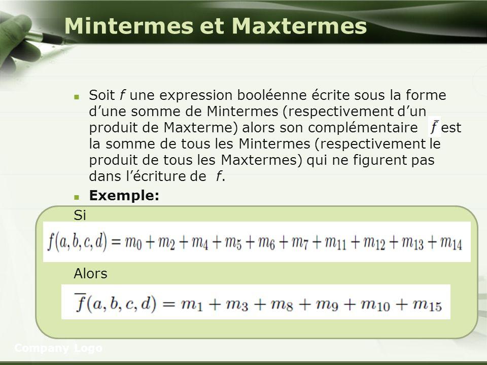 Mintermes et Maxtermes Soit f une expression booléenne écrite sous la forme dune somme de Mintermes (respectivement dun produit de Maxterme) alors son