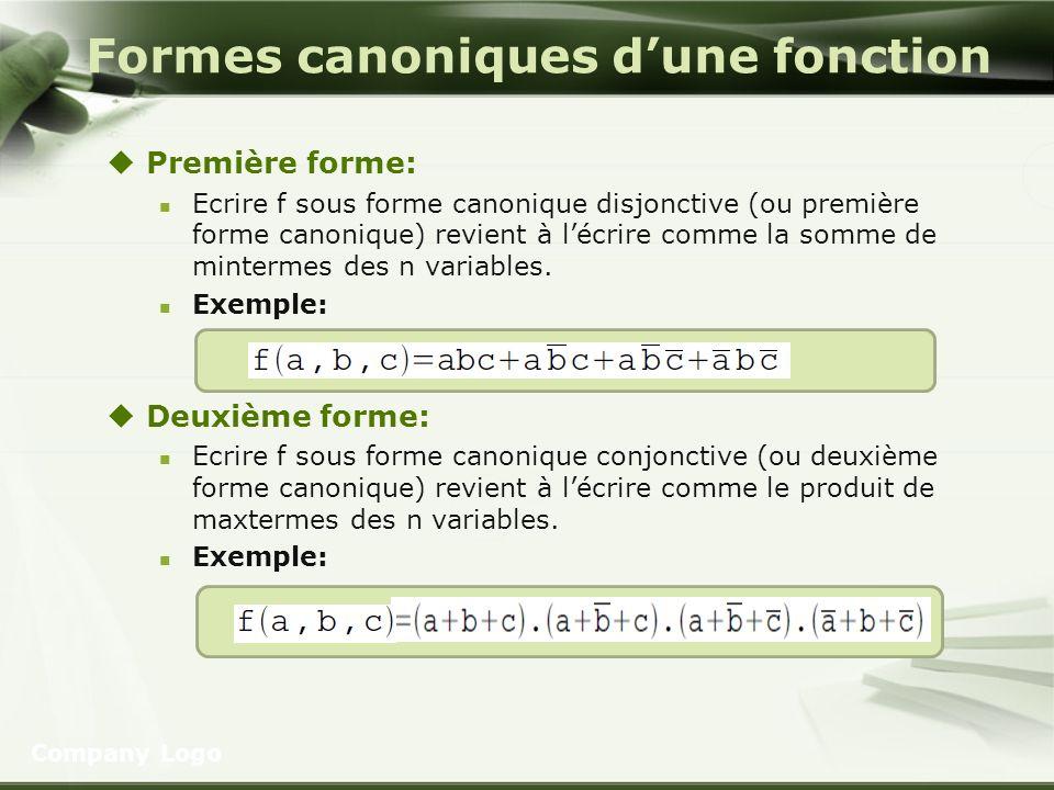 Formes canoniques dune fonction Première forme: Ecrire f sous forme canonique disjonctive (ou première forme canonique) revient à lécrire comme la som