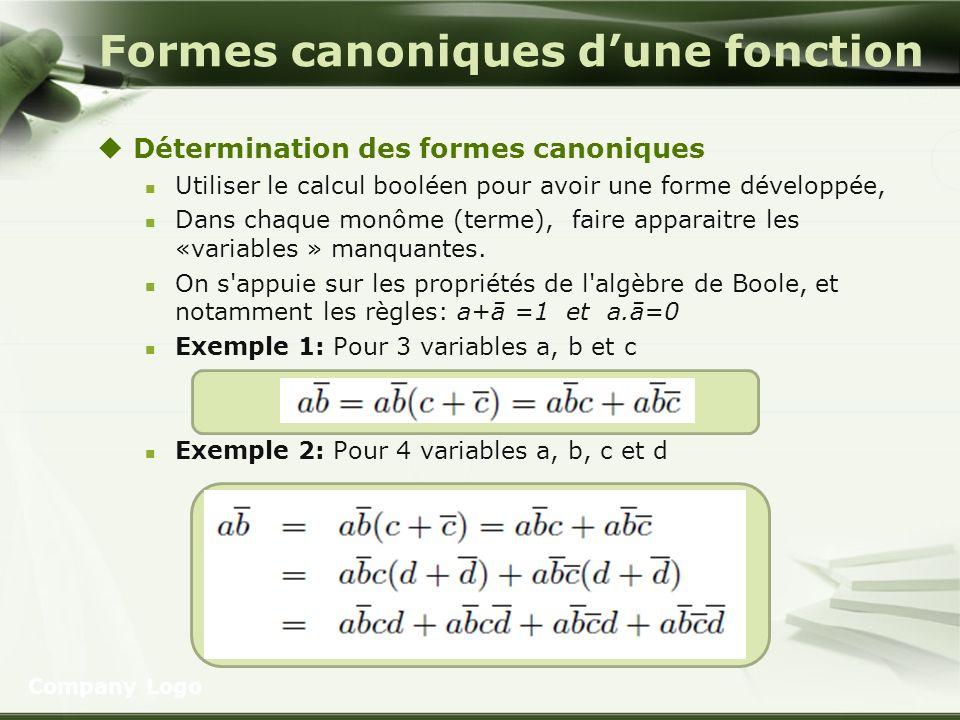 Formes canoniques dune fonction Détermination des formes canoniques Utiliser le calcul booléen pour avoir une forme développée, Dans chaque monôme (te