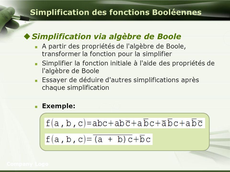 Simplification des fonctions Booléennes Simplification via algèbre de Boole A partir des propriétés de l'algèbre de Boole, transformer la fonction pou