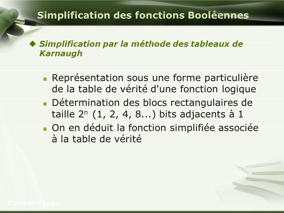 Simplification des fonctions Booléennes Simplification par la méthode des tableaux de Karnaugh Représentation sous une forme particulière de la table