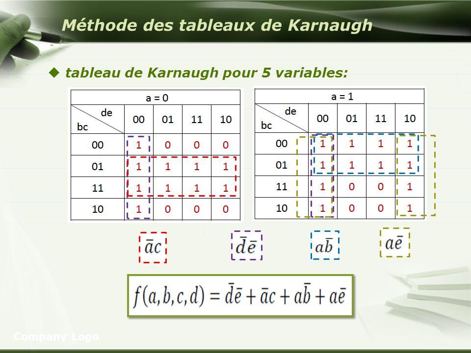 Méthode des tableaux de Karnaugh tableau de Karnaugh pour 5 variables: Company Logo