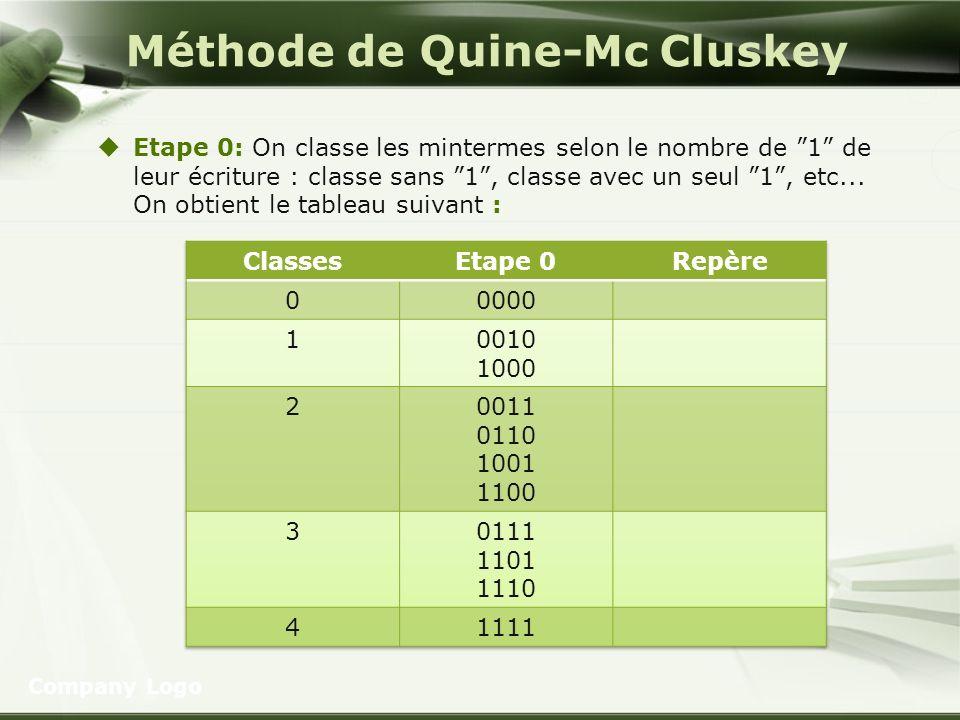 Méthode de Quine-Mc Cluskey Etape 0: On classe les mintermes selon le nombre de 1 de leur écriture : classe sans 1, classe avec un seul 1, etc... On o