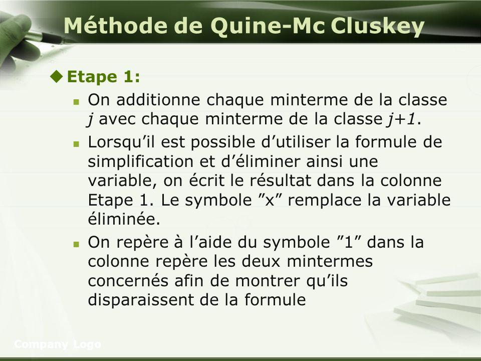 Méthode de Quine-Mc Cluskey Etape 1: On additionne chaque minterme de la classe j avec chaque minterme de la classe j+1. Lorsquil est possible dutilis