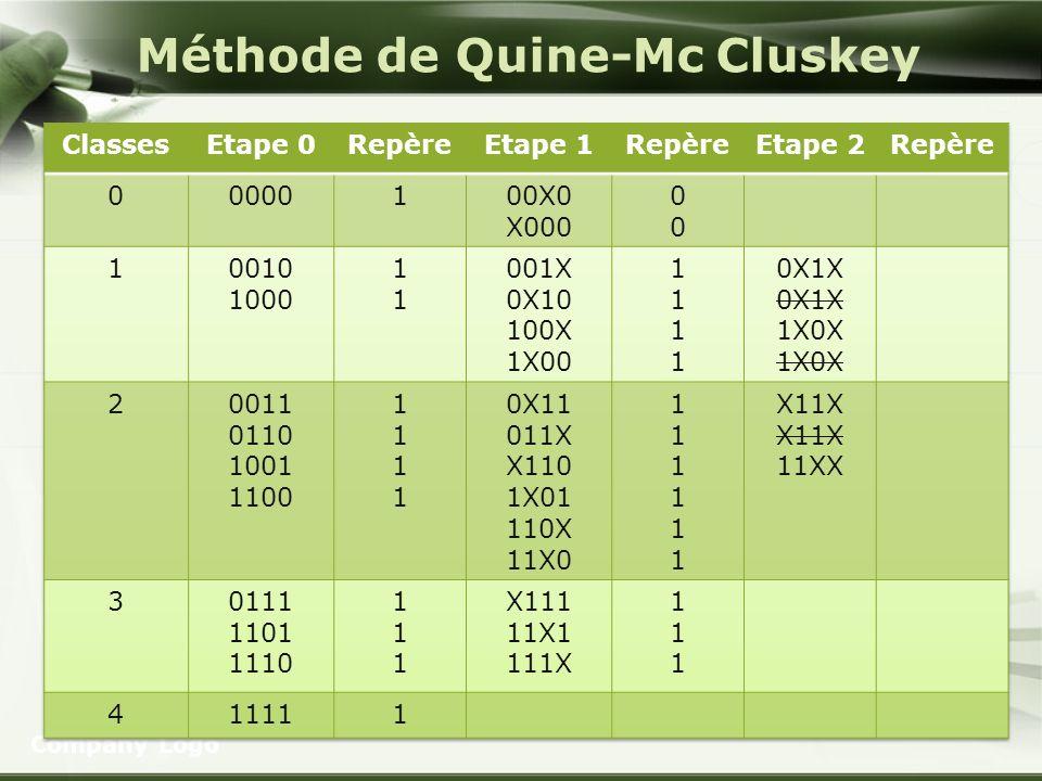 Méthode de Quine-Mc Cluskey Company Logo