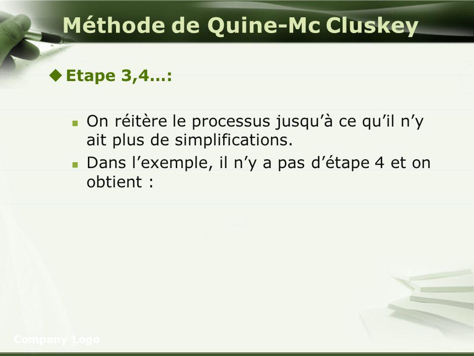 Méthode de Quine-Mc Cluskey Etape 3,4…: On réitère le processus jusquà ce quil ny ait plus de simplifications. Dans lexemple, il ny a pas détape 4 et