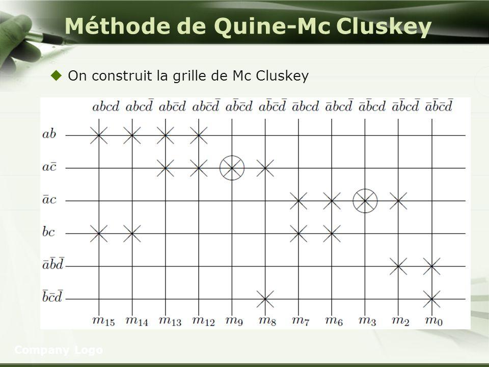 Méthode de Quine-Mc Cluskey On construit la grille de Mc Cluskey Company Logo