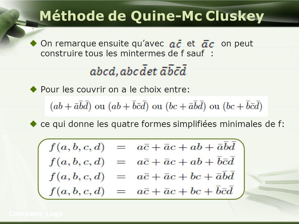 Méthode de Quine-Mc Cluskey On remarque ensuite quavec et on peut construire tous les mintermes de f sauf : Pour les couvrir on a le choix entre: ce q