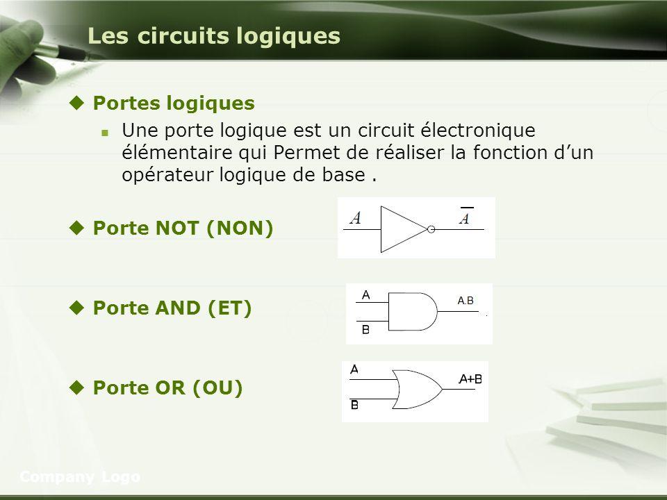Les circuits logiques Portes logiques Une porte logique est un circuit électronique élémentaire qui Permet de réaliser la fonction dun opérateur logiq