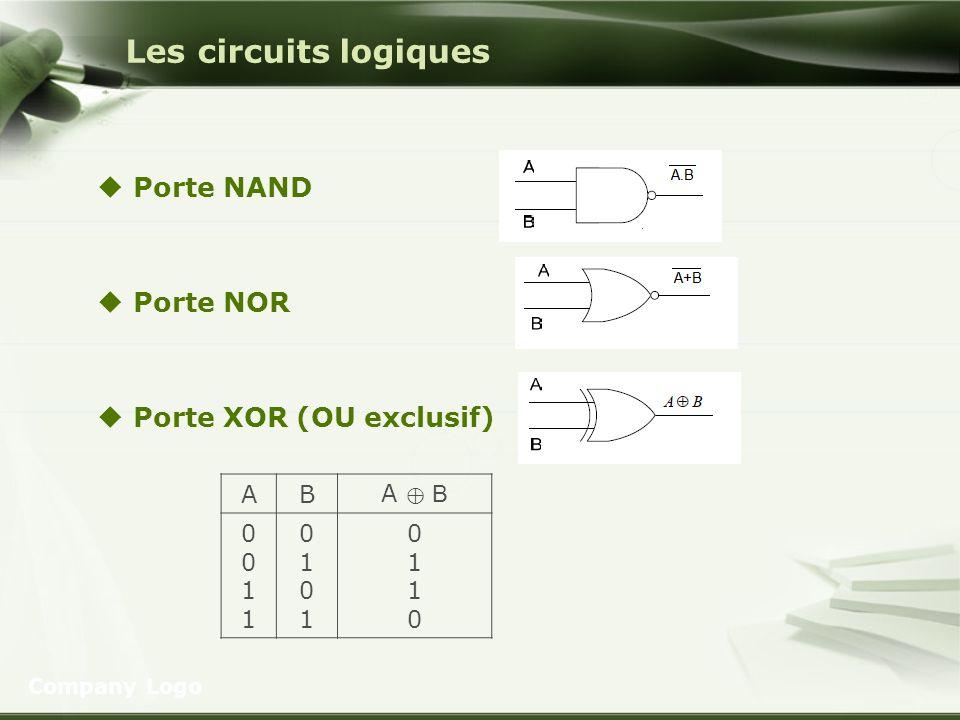 Les circuits logiques Porte NAND Porte NOR Porte XOR (OU exclusif) Company Logo AB A B 00110011 01010101 01100110