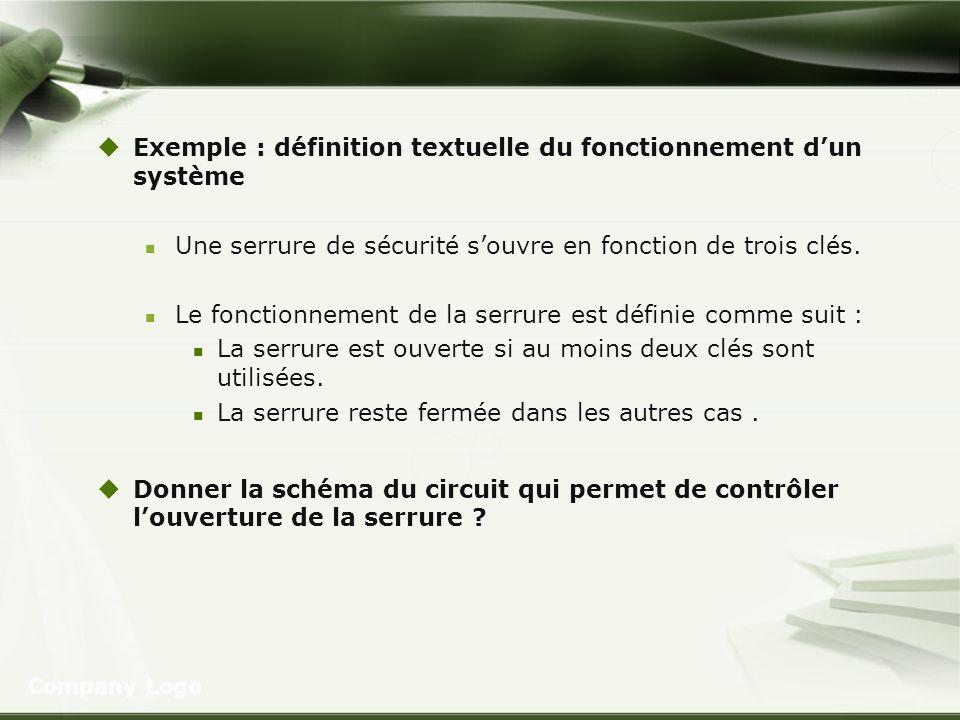 Exemple : définition textuelle du fonctionnement dun système Une serrure de sécurité souvre en fonction de trois clés. Le fonctionnement de la serrure