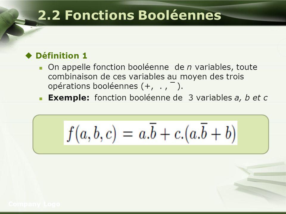 2.2 Fonctions Booléennes Définition 1 On appelle fonction booléenne de n variables, toute combinaison de ces variables au moyen des trois opérations b