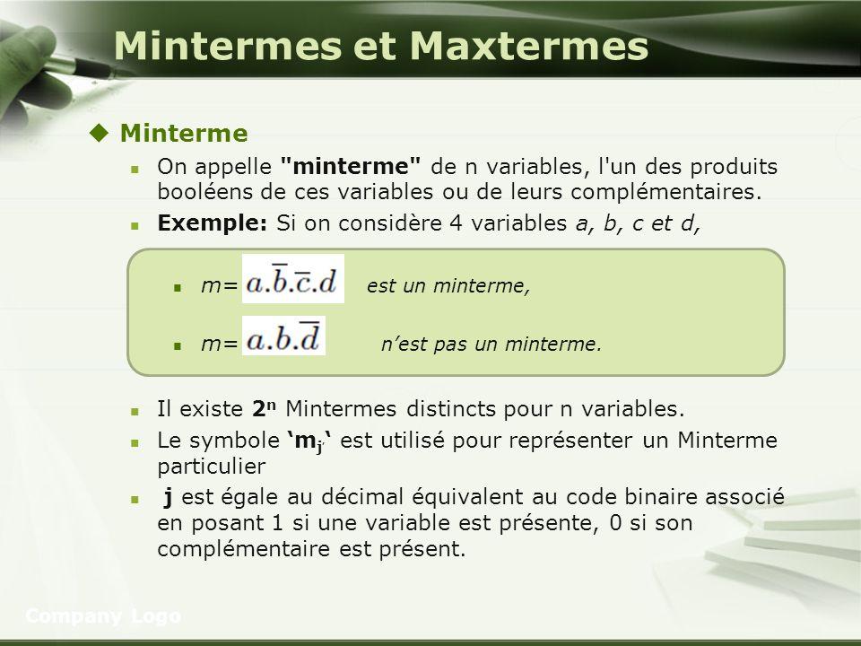 Mintermes et Maxtermes Minterme On appelle