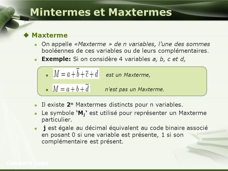 Mintermes et Maxtermes Maxterme On appelle «Maxterme » de n variables, lune des sommes booléennes de ces variables ou de leurs complémentaires. Exempl
