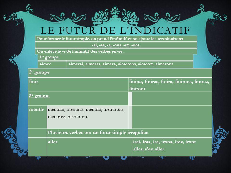 LE FUTUR DE L'INDICATIF Pour former le futur simple, on prend linfinitif et on ajoute les terminaisons -ai, -as, -a, -ons, -ez, -ont. On enlève le -e