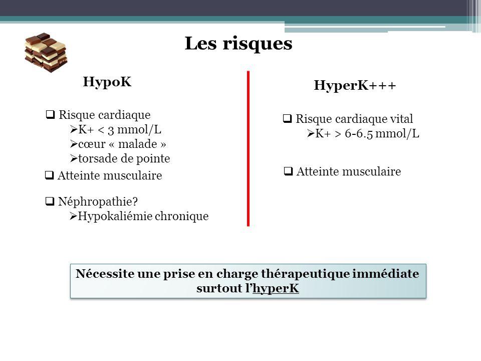 Les risques Risque cardiaque K+ < 3 mmol/L cœur « malade » torsade de pointe Atteinte musculaire Néphropathie? Hypokaliémie chronique HypoK HyperK+++