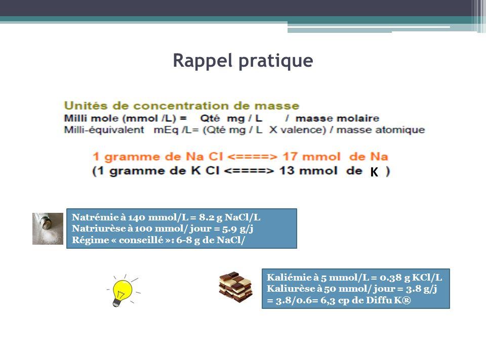 Rappel pratique Natrémie à 140 mmol/L = 8.2 g NaCl/L Natriurèse à 100 mmol/ jour = 5.9 g/j Régime « conseillé »: 6-8 g de NaCl/ Kaliémie à 5 mmol/L =