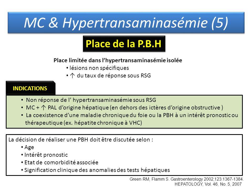 Place de la P.B.H Place limitée dans lhypertransaminasémie isolée lésions non spécifiques du taux de réponse sous RSG Non réponse de l hypertransaminasémie sous RSG MC + PAL dorigine hépatique (en dehors des ictères dorigine obstructive ) La coexistence dune maladie chronique du foie ou la PBH à un intérêt pronostic ou thérapeutique (ex.