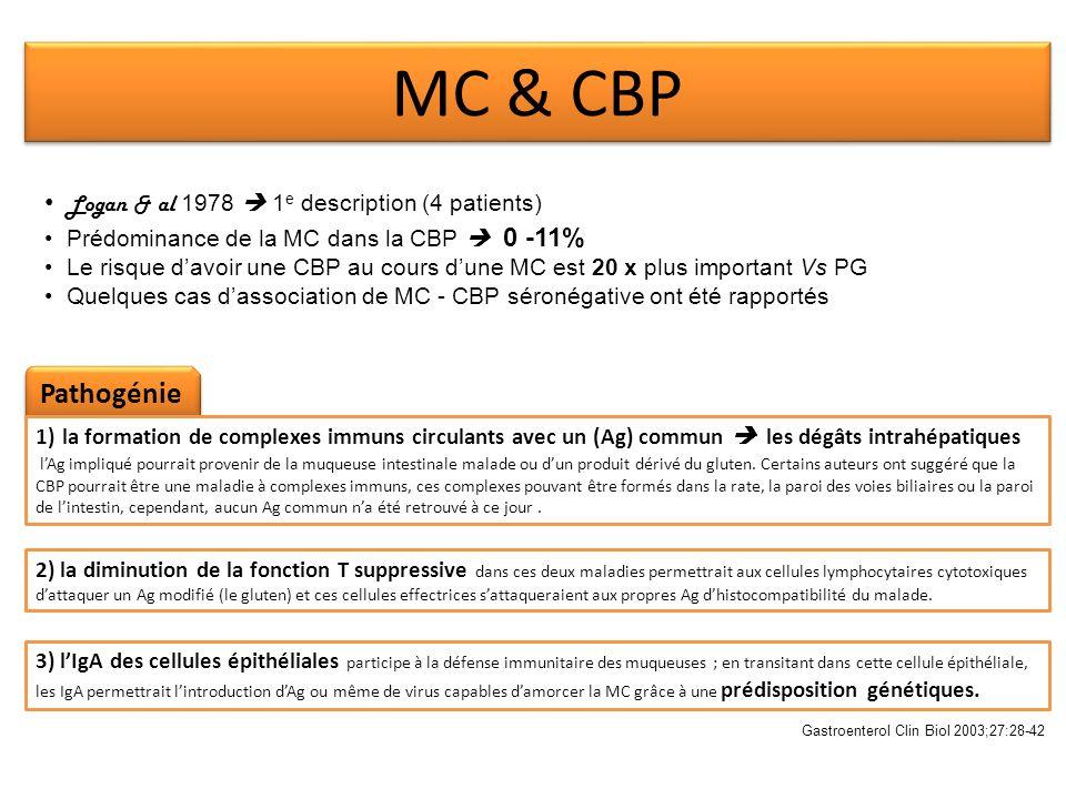 Logan & al 1978 1 e description (4 patients) Prédominance de la MC dans la CBP 0 -11% Le risque davoir une CBP au cours dune MC est 20 x plus important Vs PG Quelques cas dassociation de MC - CBP séronégative ont été rapportés MC & CBP Pathogénie 1)la formation de complexes immuns circulants avec un (Ag) commun les dégâts intrahépatiques lAg impliqué pourrait provenir de la muqueuse intestinale malade ou dun produit dérivé du gluten.