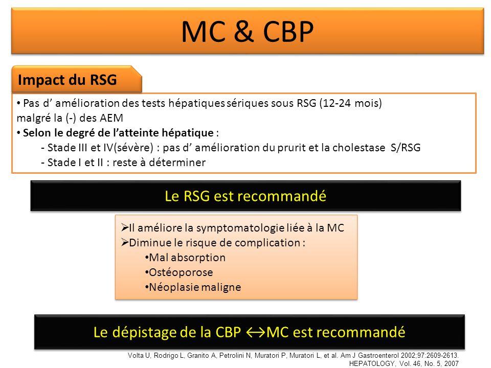 Pas d amélioration des tests hépatiques sériques sous RSG (12-24 mois) malgré la (-) des AEM Selon le degré de latteinte hépatique : - Stade III et IV(sévère) : pas d amélioration du prurit et la cholestase S/RSG - Stade I et II : reste à déterminer Le RSG est recommandé Il améliore la symptomatologie liée à la MC Diminue le risque de complication : Mal absorption Ostéoporose Néoplasie maligne Il améliore la symptomatologie liée à la MC Diminue le risque de complication : Mal absorption Ostéoporose Néoplasie maligne Impact du RSG MC & CBP Le dépistage de la CBP MC est recommandé Volta U, Rodrigo L, Granito A, Petrolini N, Muratori P, Muratori L, et al.