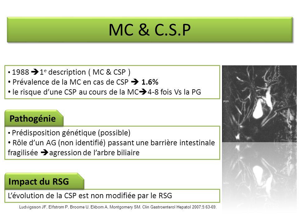 1988 1 e description ( MC & CSP ) Prévalence de la MC en cas de CSP 1.6% le risque dune CSP au cours de la MC 4-8 fois Vs la PG Prédisposition génétique (possible) Rôle dun AG (non identifié) passant une barrière intestinale fragilisée agression de larbre biliaire Lévolution de la CSP est non modifiée par le RSG MC & C.S.P Pathogénie Impact du RSG Ludvigsson JF, Elfstrom P, Broome U, Ekbom A, Montgomery SM.