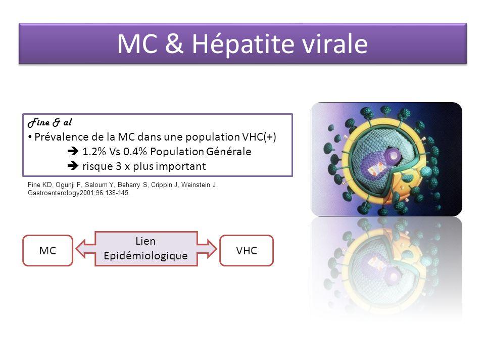 Fine & al Prévalence de la MC dans une population VHC(+) 1.2% Vs 0.4% Population Générale risque 3 x plus important MC & Hépatite virale Lien Epidémiologique MCVHC Fine KD, Ogunji F, Saloum Y, Beharry S, Crippin J, Weinstein J.