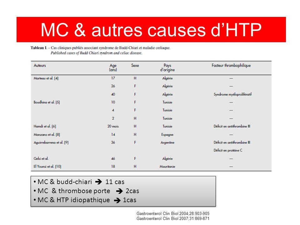 MC & autres causes dHTP MC & budd-chiari 11 cas MC & thrombose porte 2cas MC & HTP idiopathique 1cas MC & budd-chiari 11 cas MC & thrombose porte 2cas