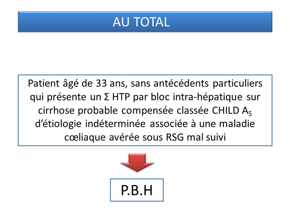 MC normal anormal surveillance hypertransaminasémie PAL anormale δGT/5nucléotidase <5 x la normale ASAT/ALAT <1 Examen physique NL Oui Non Bonne réponse S/RSG Oui Non surveillance Evaluation de ladhérence au RSG Evaluation de ladhérence au RSG anormal normal Gluten (-) Gluten (+) Réexpliquer Consultation nutritionniste Rechercher une pathologie hépatique Rechercher une pathologie hépatique PTH Ca++ Vit D TSH DEXA scan Pathologie osseuse Biologie Imagerie PBH pathologie hépatique coexistente TRT spécifique de la maladie hépatique Maintenir le RSG Bilan hépatique