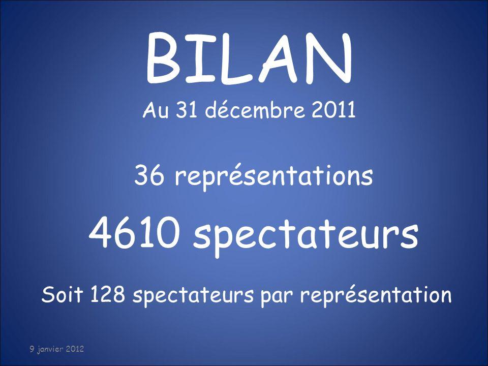 9 janvier 2012 Plérin (22), Salle de Spectacles « Le Cap », 16 septembre 2010. 105 spectateurs. Claira (66), Salle de spectacles communale, 6 octobre