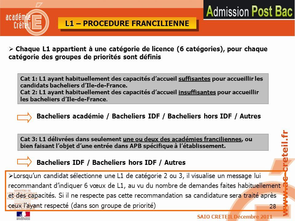28 Chaque L1 appartient à une catégorie de licence (6 catégories), pour chaque catégorie des groupes de priorités sont définis L1 L1 – PROCEDURE FRANC