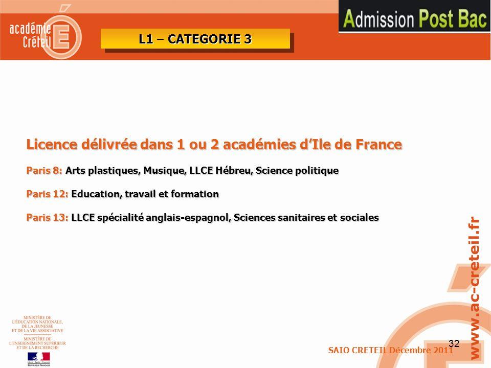 32 Licence délivrée dans 1 ou 2 académies dIle de France Paris 8: Arts plastiques, Musique, LLCE Hébreu, Science politique Paris 12: Education, travai