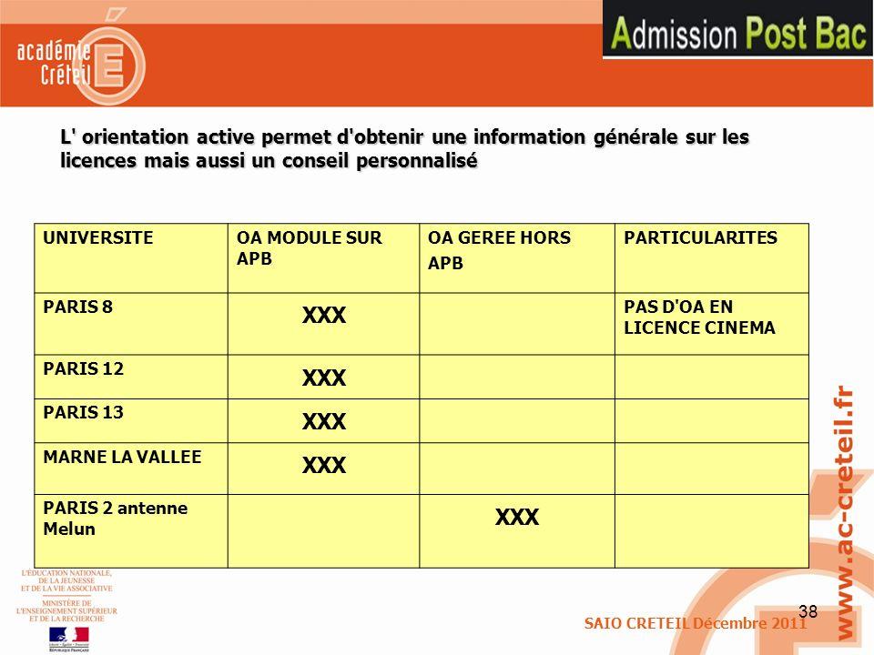 38 UNIVERSITE OA MODULE SUR APB OA GEREE HORS APB PARTICULARITES PARIS 8 XXX PAS D'OA EN LICENCE CINEMA PARIS 12 XXX PARIS 13 XXX MARNE LA VALLEE XXX