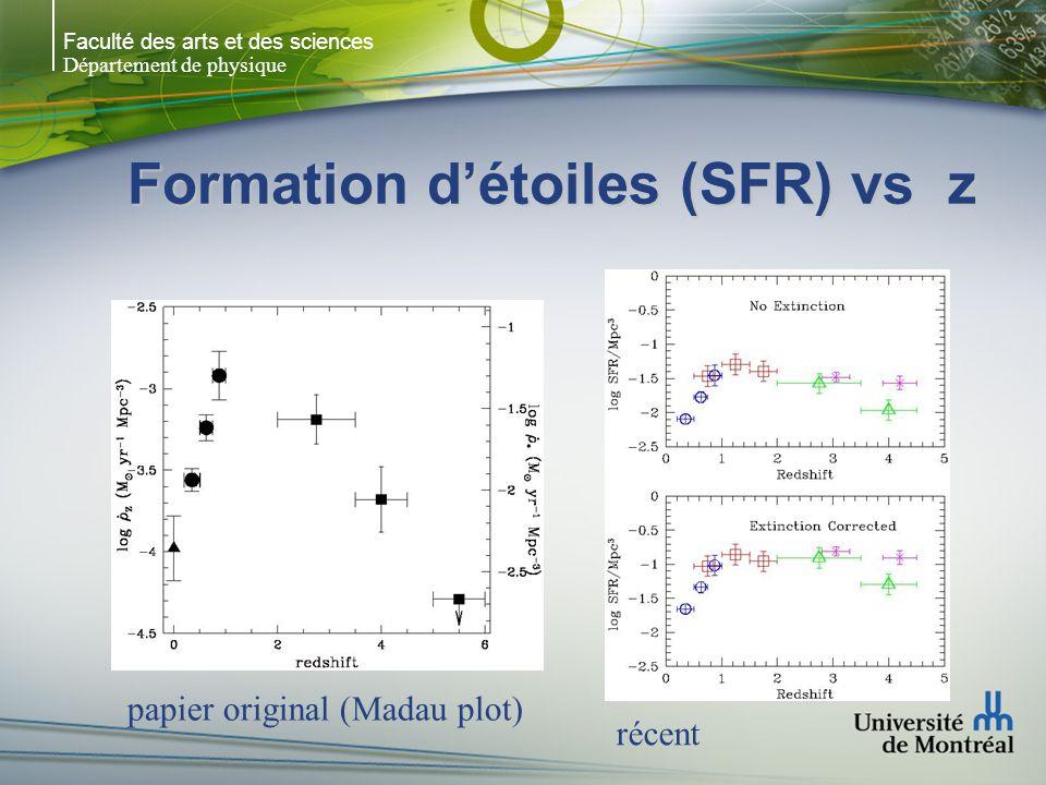 Faculté des arts et des sciences Département de physique Formation détoiles (SFR) vs z papier original (Madau plot) récent