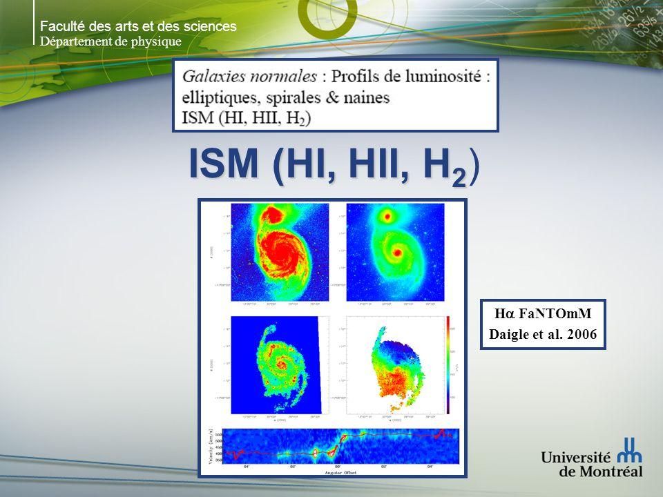 Faculté des arts et des sciences Département de physique ISM (HI, HII, H 2 ISM (HI, HII, H 2 ) H FaNTOmM Daigle et al.