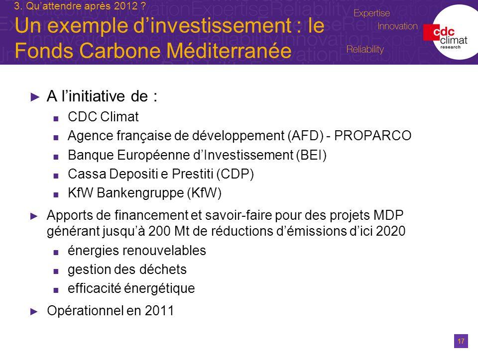 17 3. Quattendre après 2012 ? Un exemple dinvestissement : le Fonds Carbone Méditerranée A linitiative de : CDC Climat Agence française de développeme