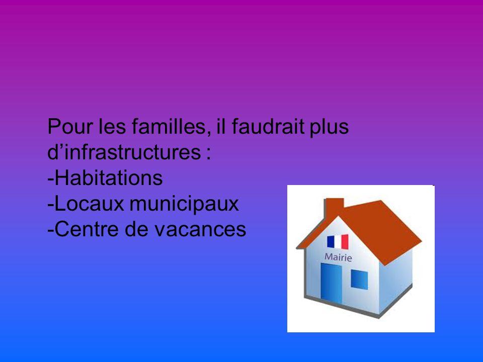 Pour les familles, il faudrait plus dinfrastructures : -Habitations -Locaux municipaux -Centre de vacances