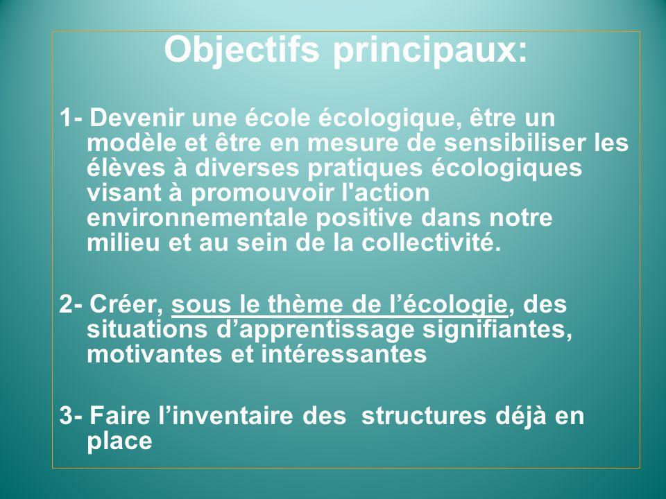 Objectifs principaux: 4- Se doter dinfrastructures permanentes; NOTRE PARC ÉCOLOGIQUE a- Serre b- Cabanes à oiseaux (2 sites) c- Bassins (technologie) d- Classe extérieure e- Bacs de compostage f- Jardin 5- Créer des partenariats avec la communauté