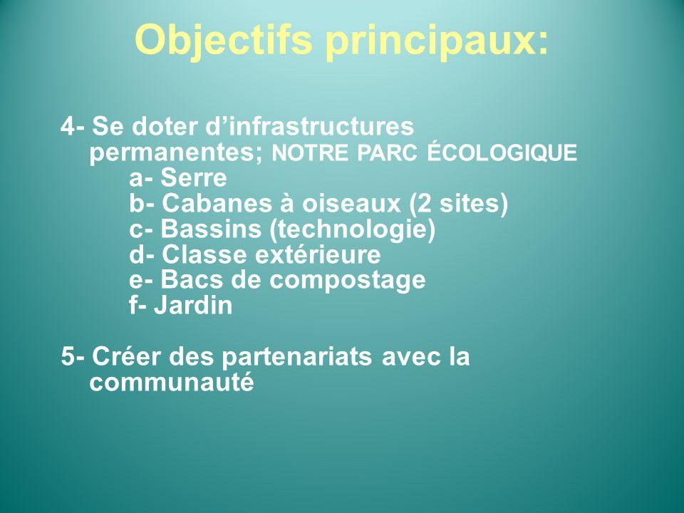Objectifs principaux: 4- Se doter dinfrastructures permanentes; NOTRE PARC ÉCOLOGIQUE a- Serre b- Cabanes à oiseaux (2 sites) c- Bassins (technologie)