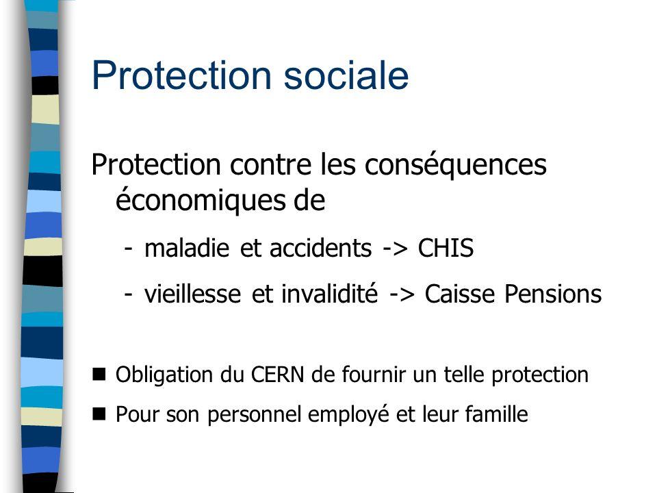 Protection sociale Protection contre les conséquences économiques de -maladie et accidents -> CHIS -vieillesse et invalidité -> Caisse Pensions nObligation du CERN de fournir un telle protection nPour son personnel employé et leur famille