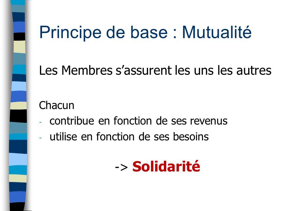 Principe de base : Mutualité Les Membres sassurent les uns les autres Chacun - contribue en fonction de ses revenus - utilise en fonction de ses besoins -> Solidarité