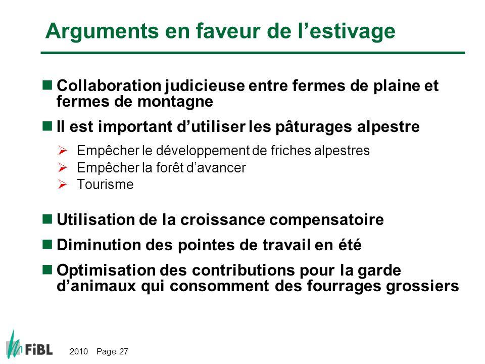 2010 Page 27 Arguments en faveur de lestivage Collaboration judicieuse entre fermes de plaine et fermes de montagne Il est important dutiliser les pât